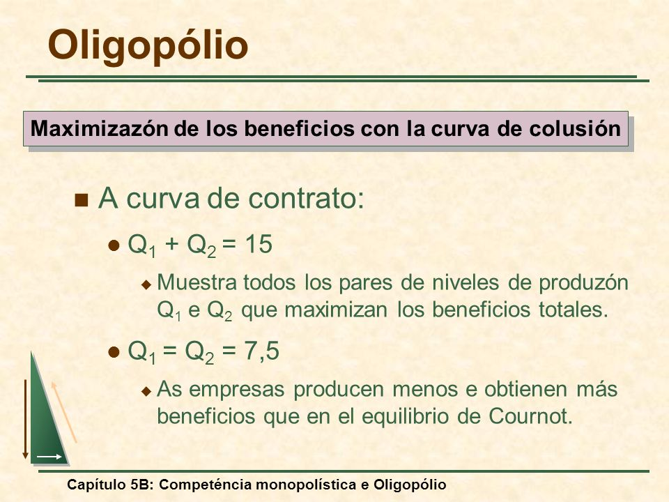 Capítulo 5B: Competéncia monopolística e Oligopólio A curva de contrato: Q 1 + Q 2 = 15 Muestra todos los pares de niveles de produzón Q 1 e Q 2 que m