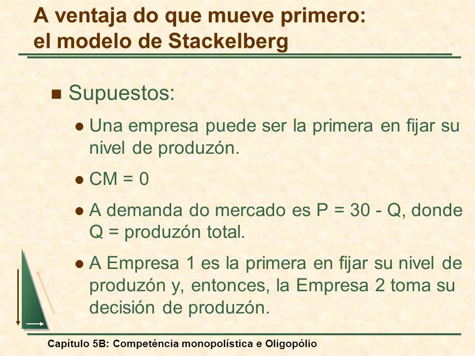 Capítulo 5B: Competéncia monopolística e Oligopólio A ventaja do que mueve primero: el modelo de Stackelberg Supuestos: Una empresa puede ser la prime