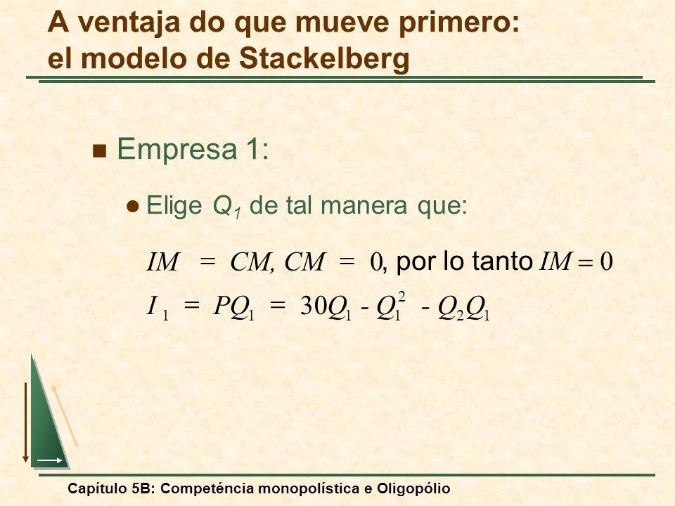Capítulo 5B: Competéncia monopolística e Oligopólio Empresa 1: Elige Q 1 de tal manera que: 12 2 1111 30 0 Q - Q Q PQ I CM, CMIM, por lo tanto IM A ve
