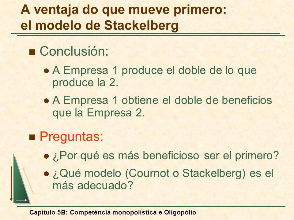 Capítulo 5B: Competéncia monopolística e Oligopólio Conclusión: A Empresa 1 produce el doble de lo que produce la 2. A Empresa 1 obtiene el doble de b