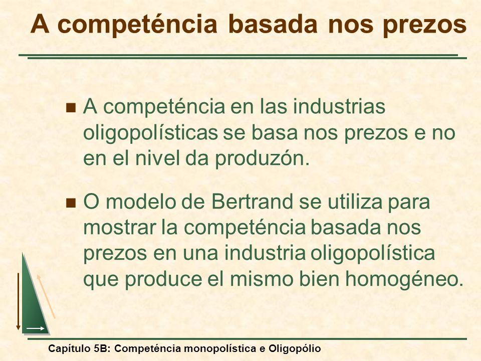 Capítulo 5B: Competéncia monopolística e Oligopólio A competéncia basada nos prezos A competéncia en las industrias oligopolísticas se basa nos prezos