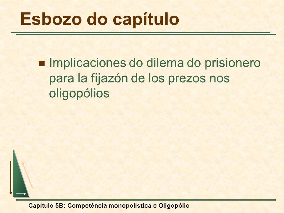 Capítulo 5B: Competéncia monopolística e Oligopólio Un exemplo de equilibrio de Cournot: Duopólio: A demanda de mercado es P = 30 - Q, donde Q = Q 1 + Q 2 CM 1 = CM 2 = 0 Una curva de demanda lineal Oligopólio