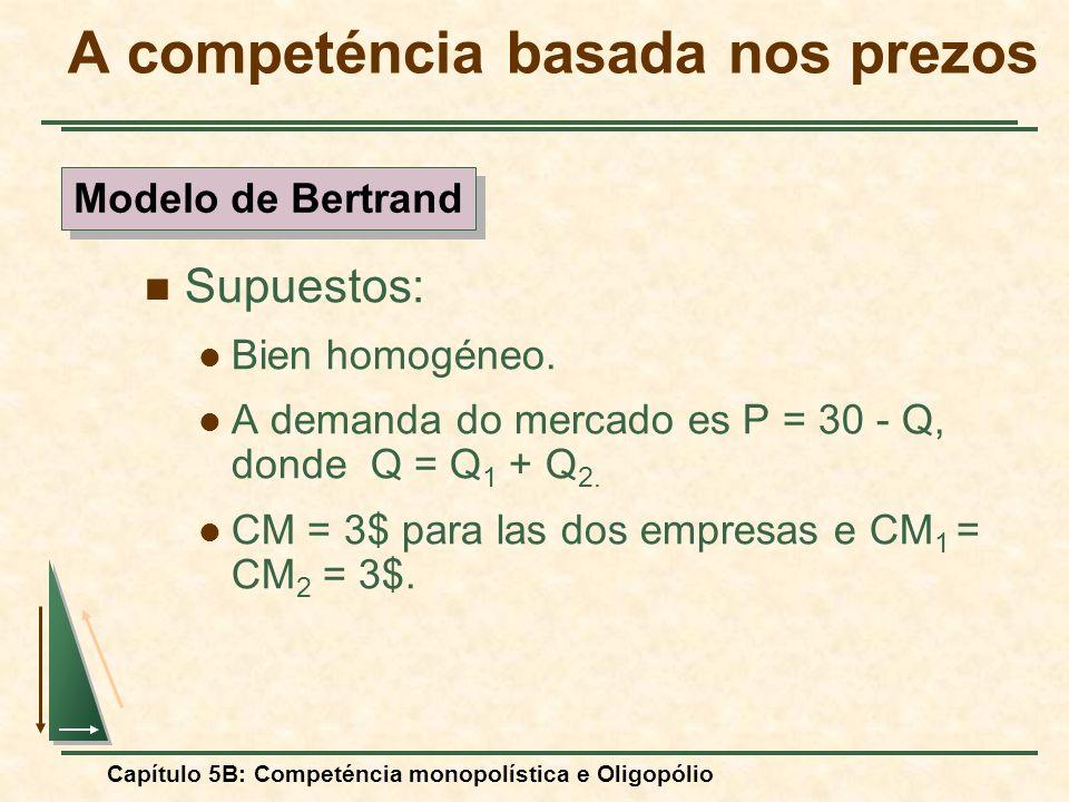 Capítulo 5B: Competéncia monopolística e Oligopólio Supuestos: Bien homogéneo. A demanda do mercado es P = 30 - Q, donde Q = Q 1 + Q 2. CM = 3$ para l