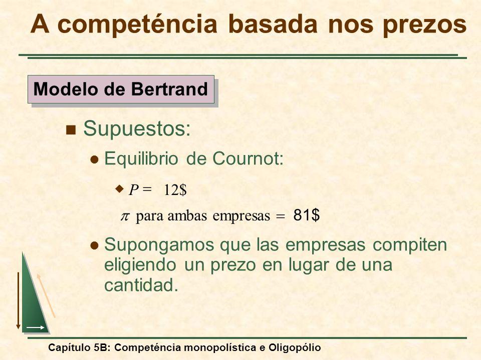 Capítulo 5B: Competéncia monopolística e Oligopólio Supuestos: Equilibrio de Cournot: Supongamos que las empresas compiten eligiendo un prezo en lugar