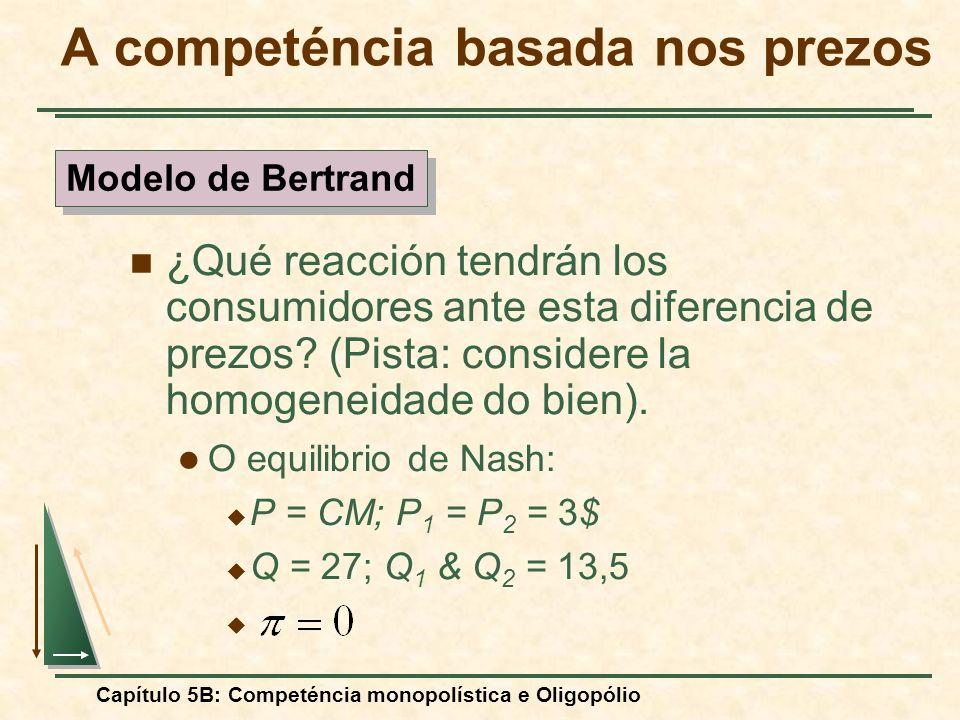 Capítulo 5B: Competéncia monopolística e Oligopólio ¿Qué reacción tendrán los consumidores ante esta diferencia de prezos? (Pista: considere la homoge