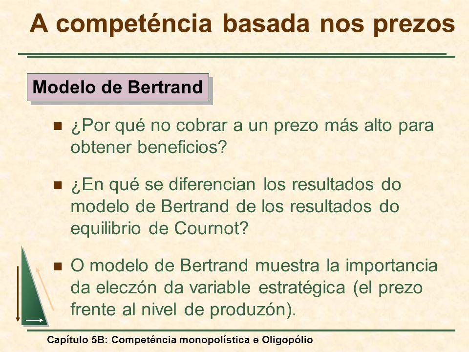 Capítulo 5B: Competéncia monopolística e Oligopólio ¿Por qué no cobrar a un prezo más alto para obtener beneficios? ¿En qué se diferencian los resulta