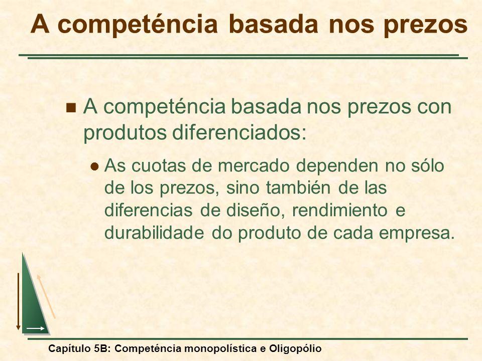 Capítulo 5B: Competéncia monopolística e Oligopólio A competéncia basada nos prezos con produtos diferenciados: As cuotas de mercado dependen no sólo