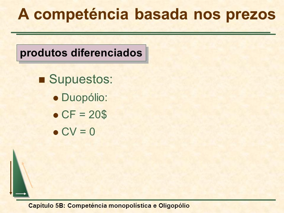 Capítulo 5B: Competéncia monopolística e Oligopólio Supuestos: Duopólio: CF = 20$ CV = 0 produtos diferenciados A competéncia basada nos prezos
