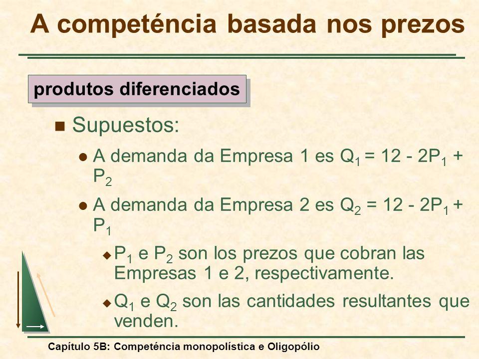 Capítulo 5B: Competéncia monopolística e Oligopólio Supuestos: A demanda da Empresa 1 es Q 1 = 12 - 2P 1 + P 2 A demanda da Empresa 2 es Q 2 = 12 - 2P