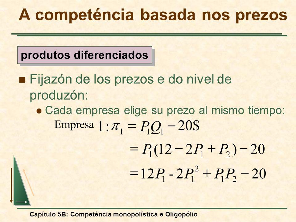 Capítulo 5B: Competéncia monopolística e Oligopólio Fijazón de los prezos e do nivel de produzón: Cada empresa elige su prezo al mismo tiempo: 202-12