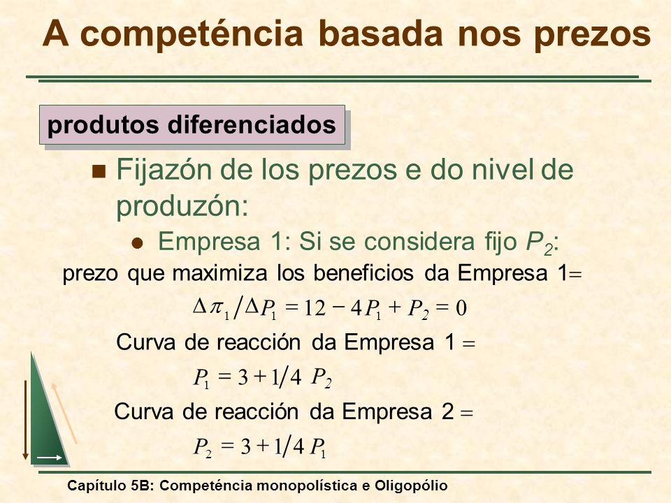 Capítulo 5B: Competéncia monopolística e Oligopólio Fijazón de los prezos e do nivel de produzón: Empresa 1: Si se considera fijo P 2 : 12 1 111 413 4