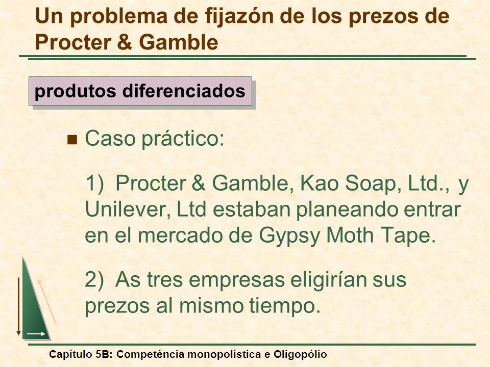 Capítulo 5B: Competéncia monopolística e Oligopólio Un problema de fijazón de los prezos de Procter & Gamble Caso práctico: 1)Procter & Gamble, Kao So