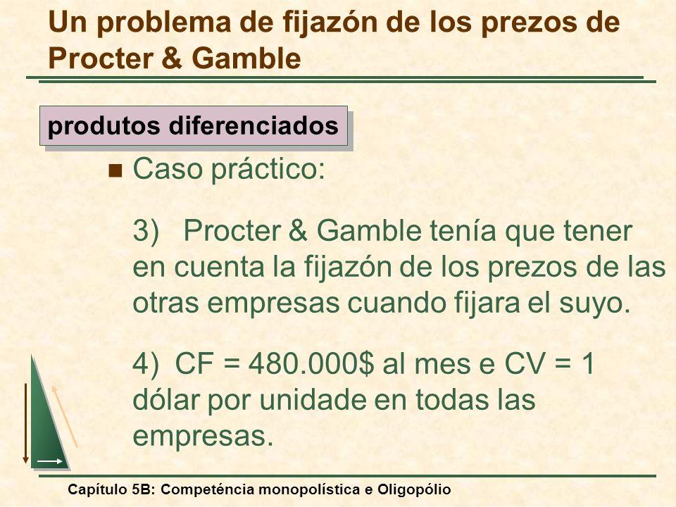 Capítulo 5B: Competéncia monopolística e Oligopólio Caso práctico: 3) Procter & Gamble tenía que tener en cuenta la fijazón de los prezos de las otras