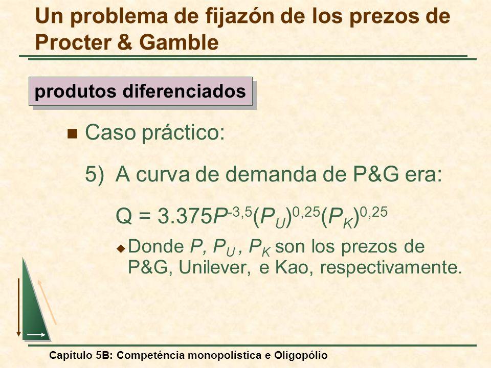 Capítulo 5B: Competéncia monopolística e Oligopólio Caso práctico: 5)A curva de demanda de P&G era: Q = 3.375P -3,5 (P U ) 0,25 (P K ) 0,25 Donde P, P