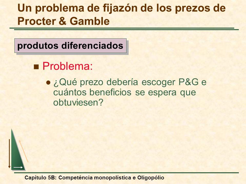 Capítulo 5B: Competéncia monopolística e Oligopólio Problema: ¿Qué prezo debería escoger P&G e cuántos beneficios se espera que obtuviesen? produtos d