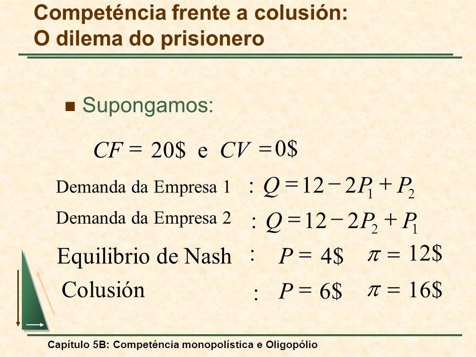 Capítulo 5B: Competéncia monopolística e Oligopólio Supongamos: 16$ 6$ : Colusión 12$ 4$ : Equilibrio de Nash 212 : Demanda da Empresa 2 212 : Demanda