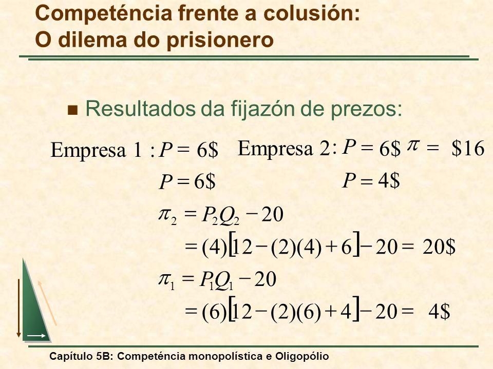 Capítulo 5B: Competéncia monopolística e Oligopólio Resultados da fijazón de prezos: 4$204)6)(2(12)6( 20 20$ 206)4)(2(12)4( 20 $16 : Empresa 2 6$ :Emp