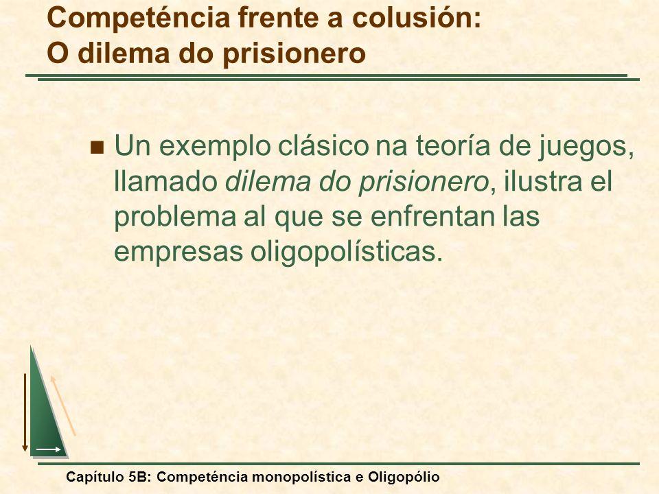 Capítulo 5B: Competéncia monopolística e Oligopólio Un exemplo clásico na teoría de juegos, llamado dilema do prisionero, ilustra el problema al que s
