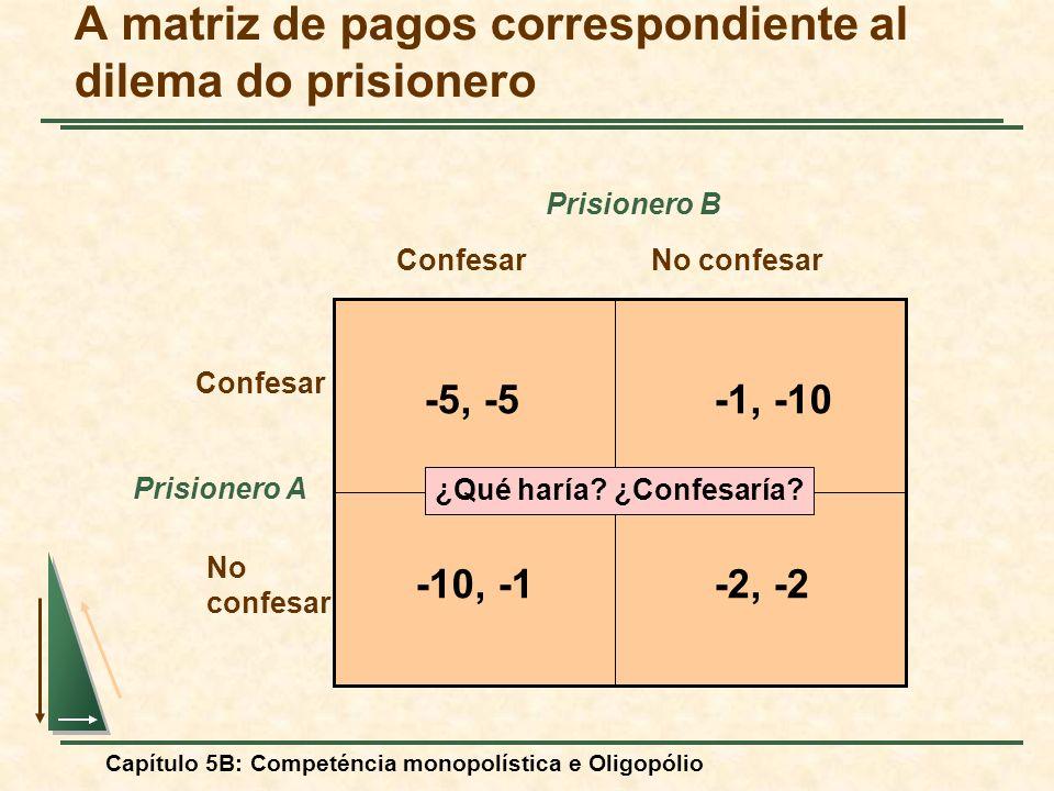 Capítulo 5B: Competéncia monopolística e Oligopólio -5, -5-1, -10 -2, -2-10, -1 A matriz de pagos correspondiente al dilema do prisionero Prisionero A