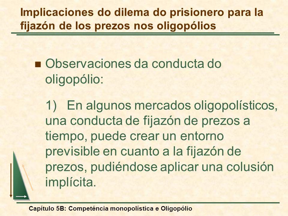 Capítulo 5B: Competéncia monopolística e Oligopólio Implicaciones do dilema do prisionero para la fijazón de los prezos nos oligopólios Observaciones