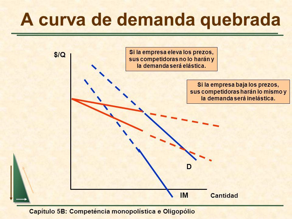 Capítulo 5B: Competéncia monopolística e Oligopólio A curva de demanda quebrada $/Q Cantidad IM D Si la empresa baja los prezos, sus competidoras hará