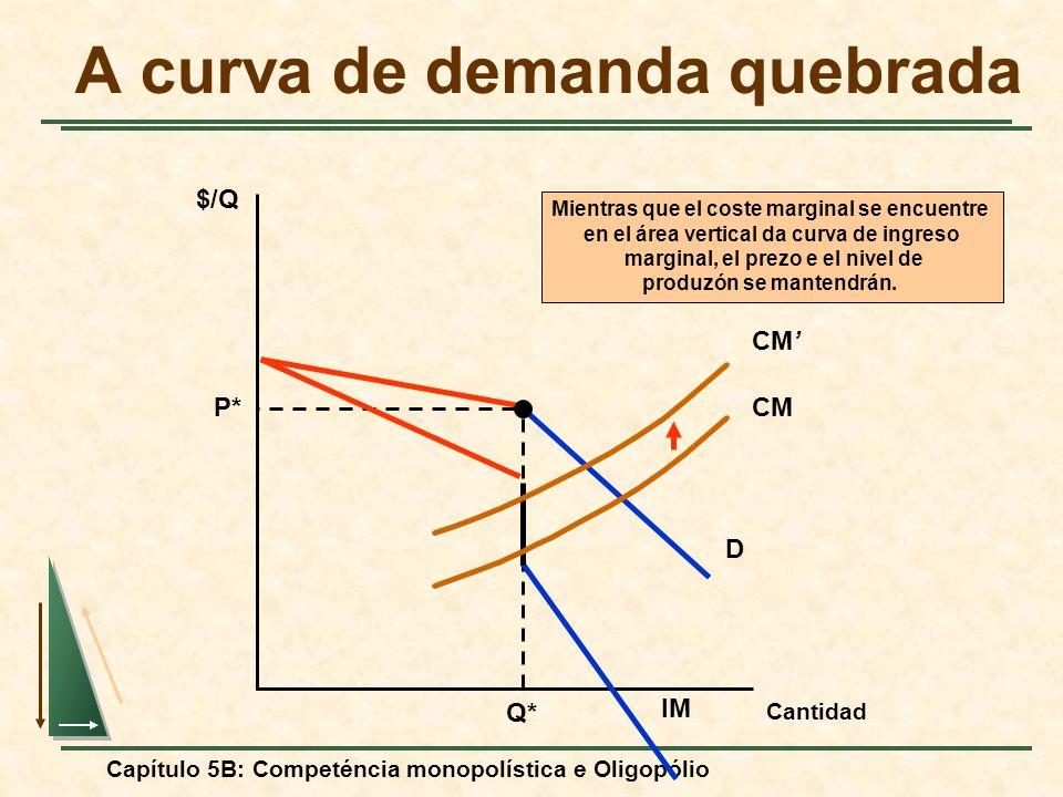 Capítulo 5B: Competéncia monopolística e Oligopólio $/Q D P* Q* CM Mientras que el coste marginal se encuentre en el área vertical da curva de ingreso