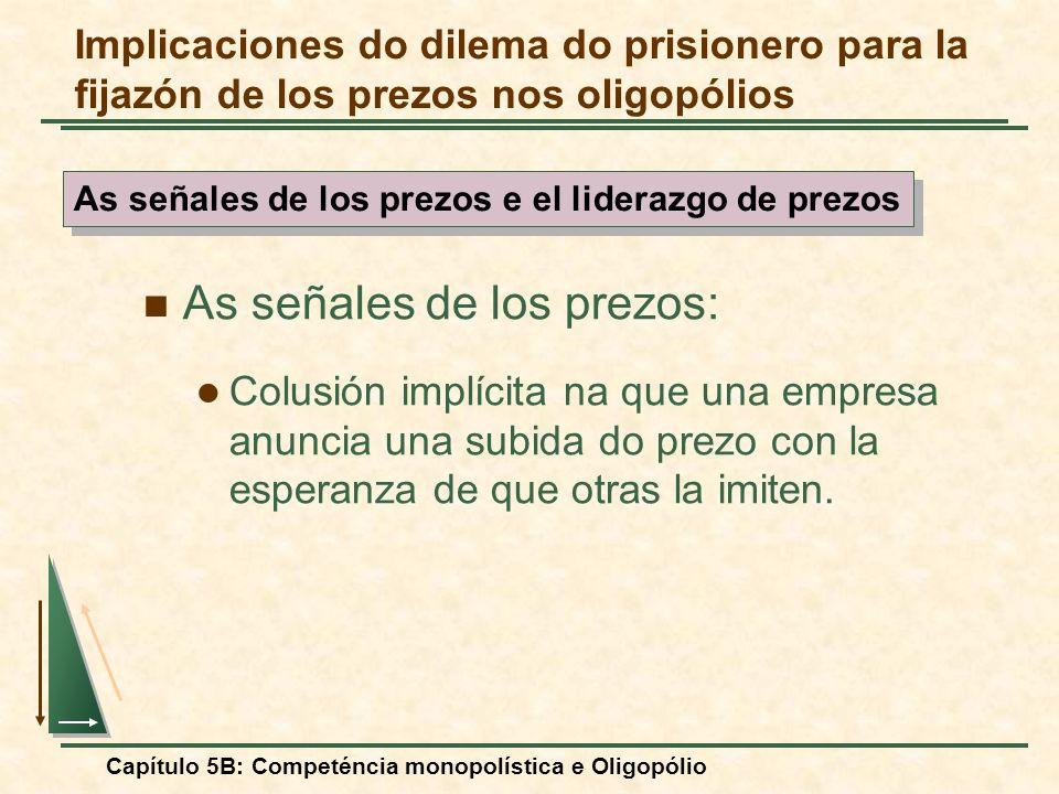 Capítulo 5B: Competéncia monopolística e Oligopólio As señales de los prezos: Colusión implícita na que una empresa anuncia una subida do prezo con la