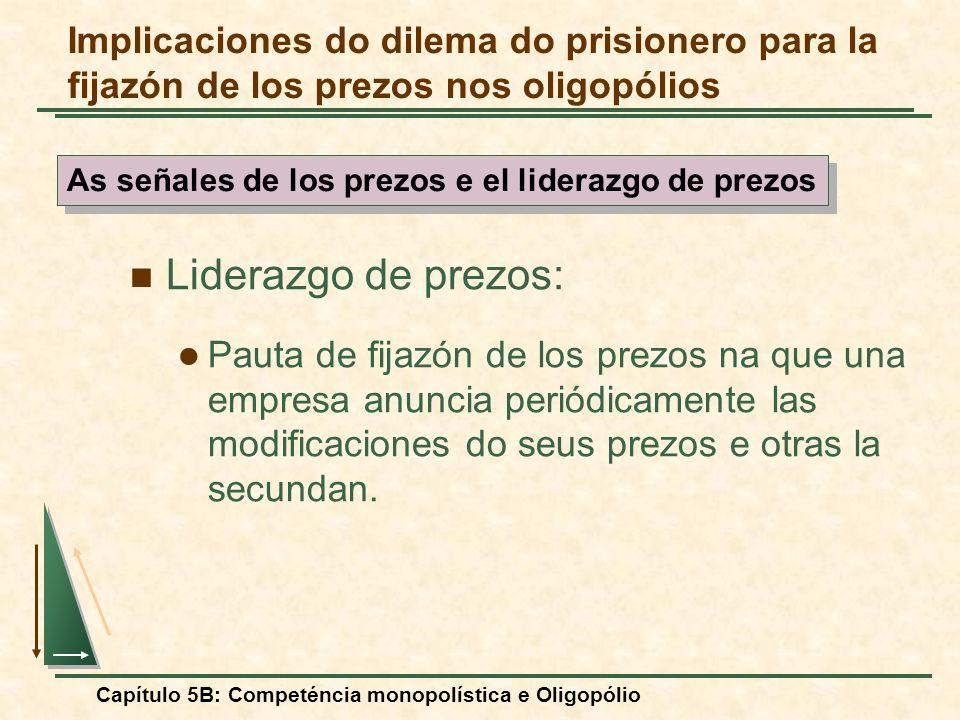 Capítulo 5B: Competéncia monopolística e Oligopólio Liderazgo de prezos: Pauta de fijazón de los prezos na que una empresa anuncia periódicamente las