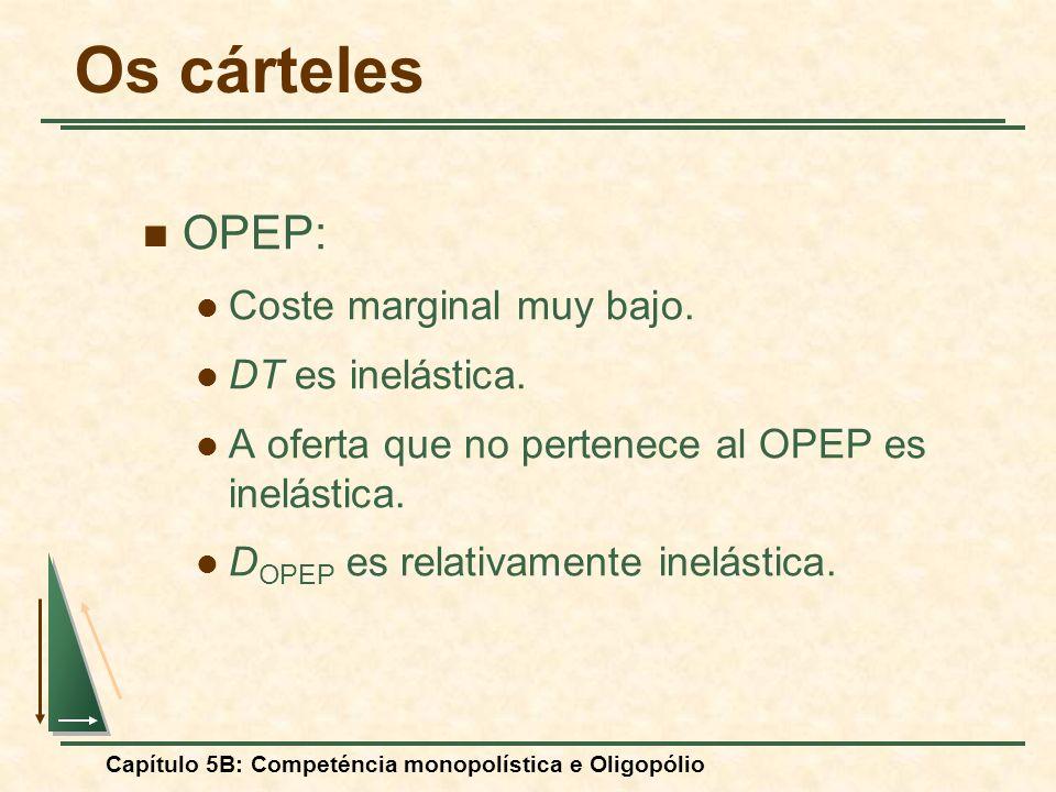 Capítulo 5B: Competéncia monopolística e Oligopólio OPEP: Coste marginal muy bajo. DT es inelástica. A oferta que no pertenece al OPEP es inelástica.