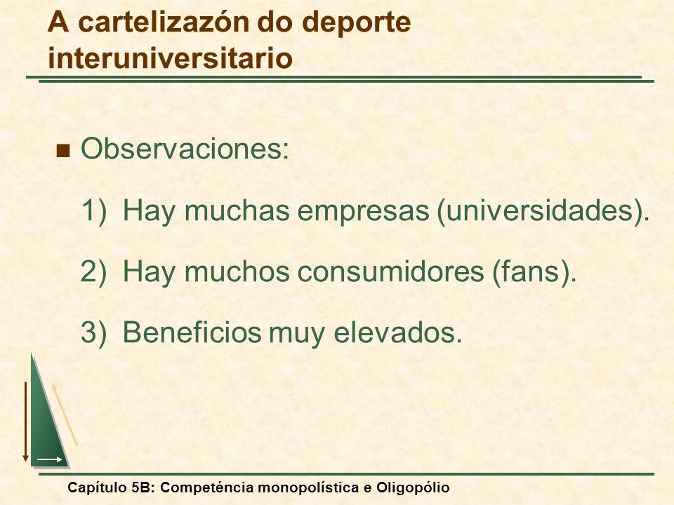 Capítulo 5B: Competéncia monopolística e Oligopólio A cartelizazón do deporte interuniversitario Observaciones: 1)Hay muchas empresas (universidades).