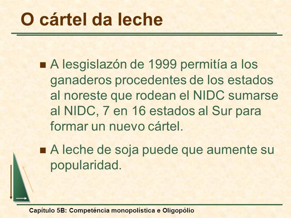 Capítulo 5B: Competéncia monopolística e Oligopólio A lesgislazón de 1999 permitía a los ganaderos procedentes de los estados al noreste que rodean el