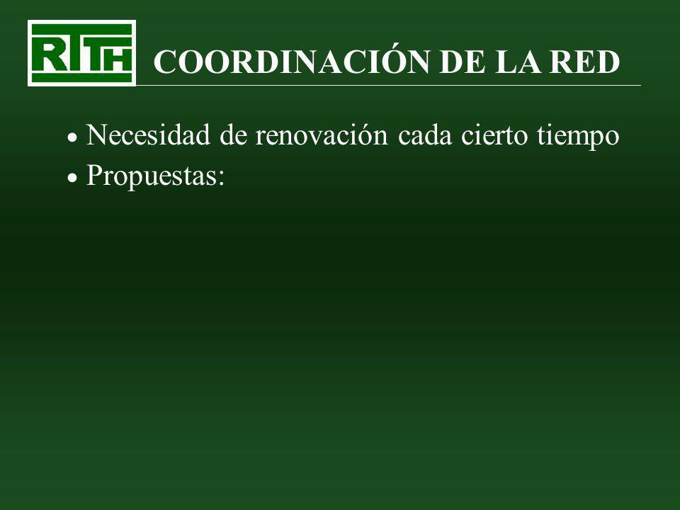 COORDINACIÓN DE LA RED Necesidad de renovación cada cierto tiempo Propuestas: