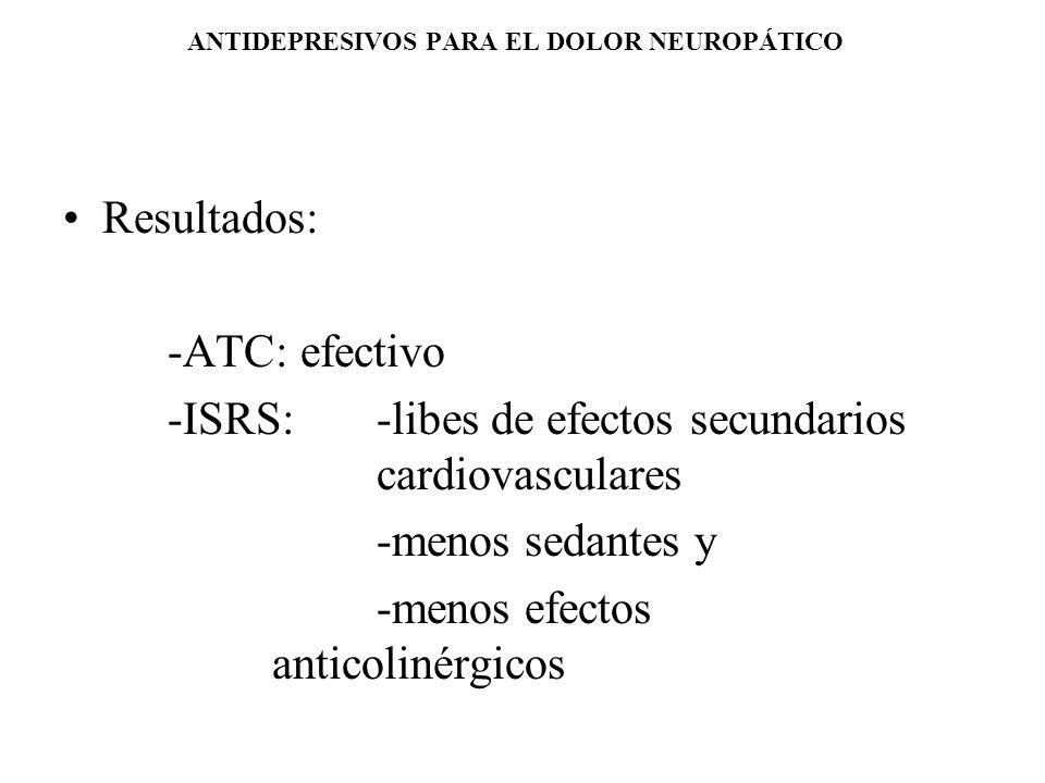 ANTIDEPRESIVOS PARA EL DOLOR NEUROPÁTICO Resultados: -ATC: efectivo -ISRS: -libes de efectos secundarios cardiovasculares -menos sedantes y -menos efe