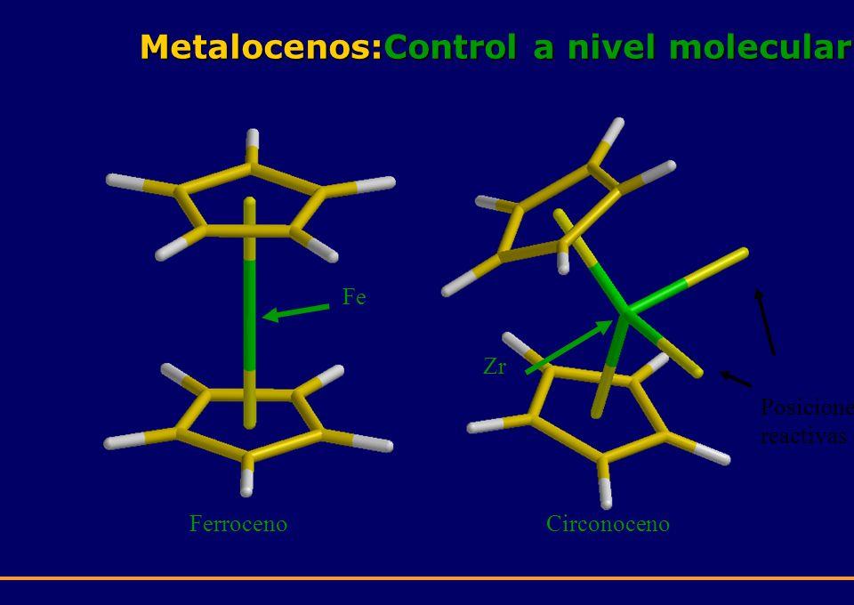 Metalocenos:Control a nivel molecular Ferroceno Fe Circonoceno Zr Posiciones reactivas
