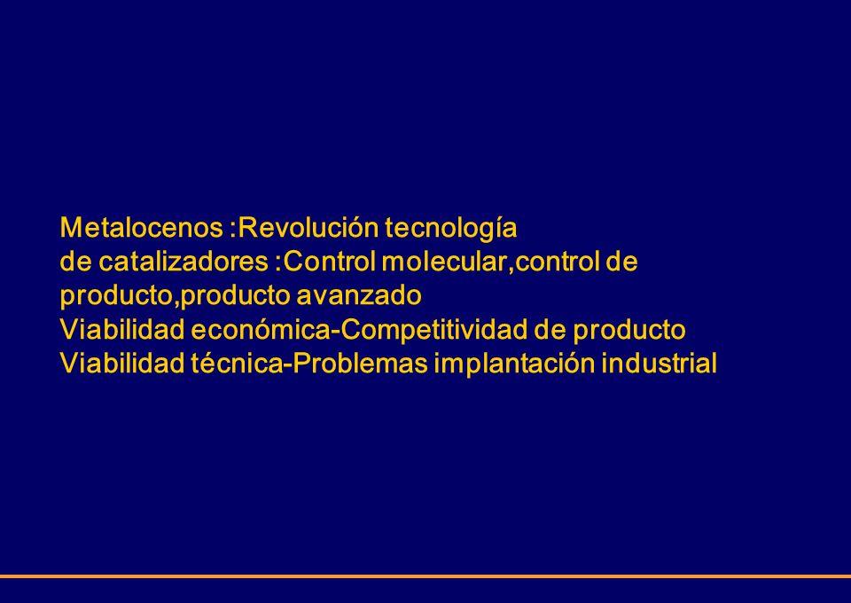 Metalocenos :Revolución tecnología de catalizadores :Control molecular,control de producto,producto avanzado Viabilidad económica-Competitividad de pr