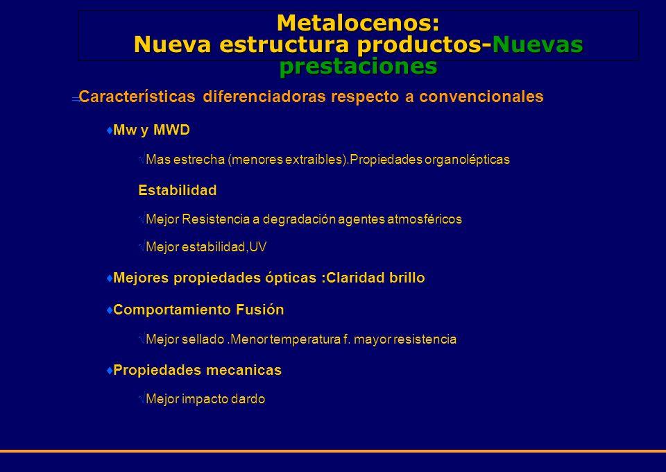 Metalocenos: Nueva estructura productos-Nuevas prestaciones Características diferenciadoras respecto a convencionales Mw y MWD Mas estrecha (menores e
