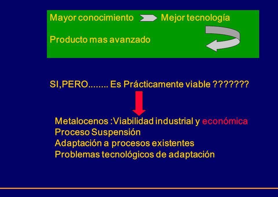 Metalocenos :Viabilidad industrial y económica Proceso Suspensión Adaptación a procesos existentes Problemas tecnológicos de adaptación Mayor conocimi