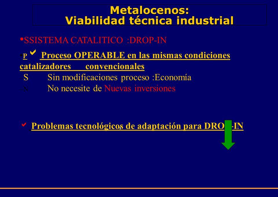 Metalocenos: Viabilidad técnica industrial SSISTEMA CATALITICO :DROP-IN P Proceso OPERABLE en las mismas condiciones catalizadores convencionales –SSi