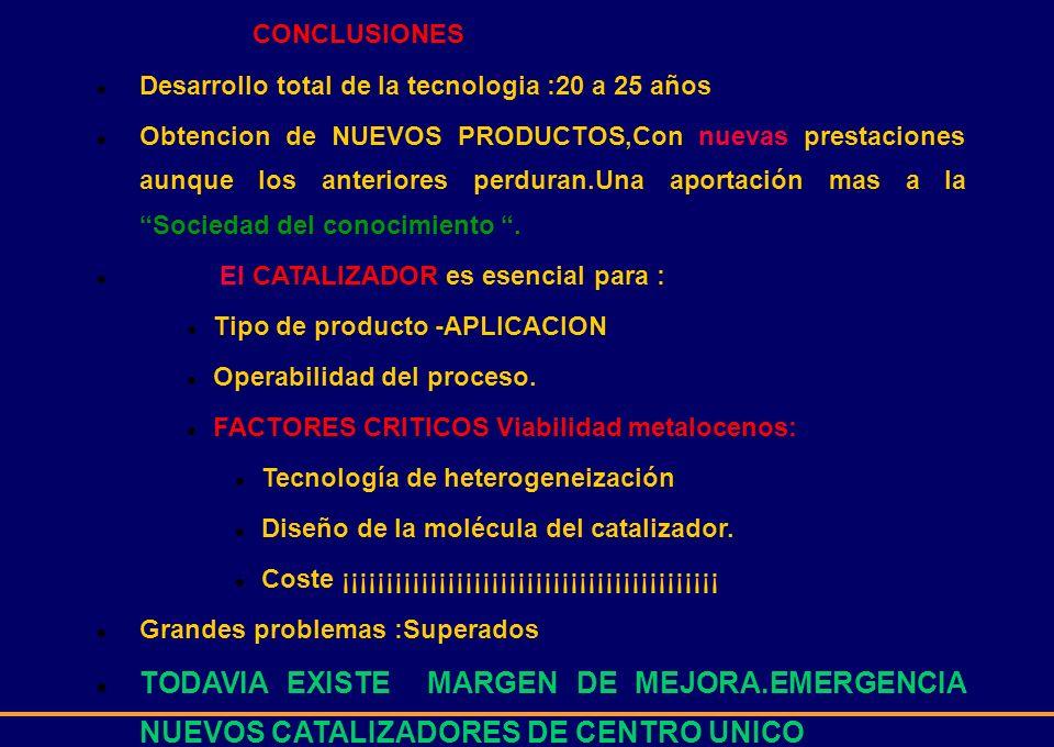 CONCLUSIONES l Desarrollo total de la tecnologia :20 a 25 años l Obtencion de NUEVOS PRODUCTOS,Con nuevas prestaciones aunque los anteriores perduran.