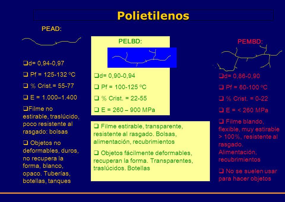 Polietilenos PEAD: d= 0,94-0,97 Pf = 125-132 ºC % Crist.= 55-77 E = 1.000–1.400 Filme no estirable, traslúcido, poco resistente al rasgado: bolsas Obj