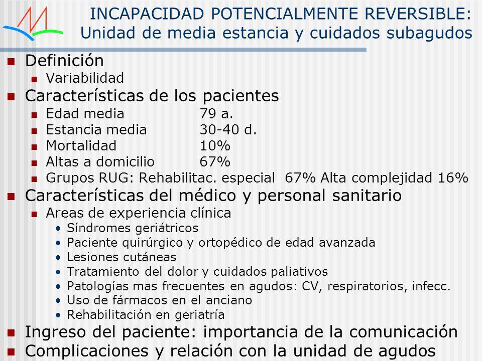 Definición Variabilidad Características de los pacientes Edad media 79 a. Estancia media 30-40 d. Mortalidad 10% Altas a domicilio 67% Grupos RUG: Reh