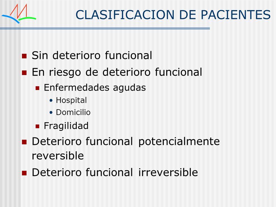 CLASIFICACION DE PACIENTES Sin deterioro funcional En riesgo de deterioro funcional Enfermedades agudas Hospital Domicilio Fragilidad Deterioro funcio