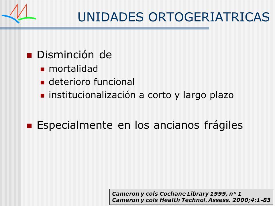 UNIDADES ORTOGERIATRICAS Disminción de mortalidad deterioro funcional institucionalización a corto y largo plazo Especialmente en los ancianos frágile