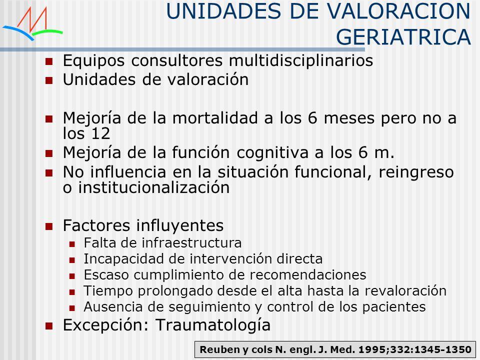UNIDADES DE VALORACION GERIATRICA Equipos consultores multidisciplinarios Unidades de valoración Mejoría de la mortalidad a los 6 meses pero no a los