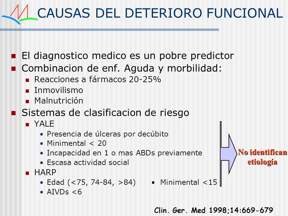 CAUSAS DEL DETERIORO FUNCIONAL El diagnostico medico es un pobre predictor Combinacion de enf. Aguda y morbilidad: Reacciones a fármacos 20-25% Inmovi