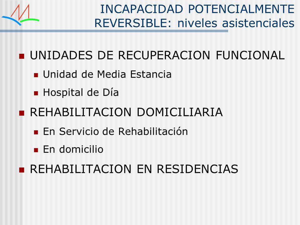 INCAPACIDAD POTENCIALMENTE REVERSIBLE: niveles asistenciales UNIDADES DE RECUPERACION FUNCIONAL Unidad de Media Estancia Hospital de Día REHABILITACIO
