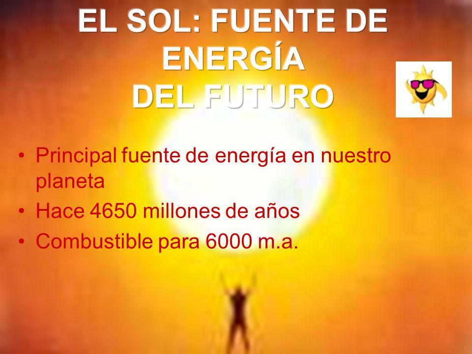Principal fuente de energía en nuestro planeta Hace 4650 millones de años Combustible para 6000 m.a.