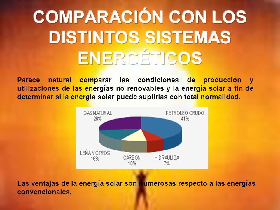 Parece natural comparar las condiciones de producción y utilizaciones de las energías no renovables y la energía solar a fin de determinar si la energ