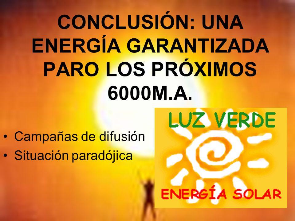 CONCLUSIÓN: UNA ENERGÍA GARANTIZADA PARO LOS PRÓXIMOS 6000M.A. Campañas de difusión Situación paradójica