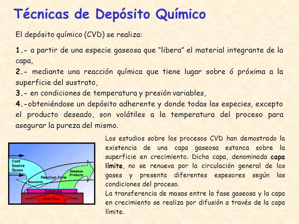 Técnicas de Depósito Químico El depósito químico (CVD) se realiza: 1.- a partir de una especie gaseosa que libera el material integrante de la capa, 2
